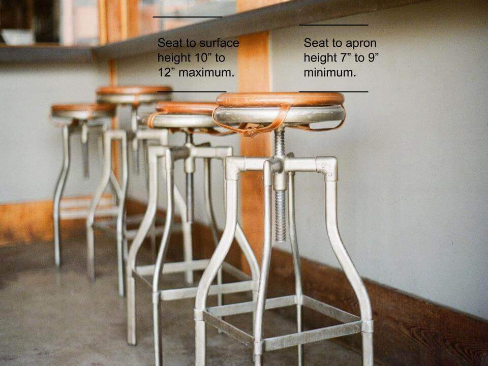 Stool seat height to counter height